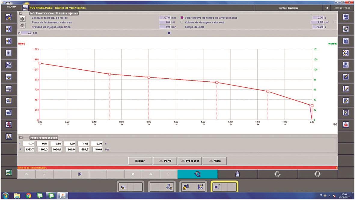 Plástico Moderno, Tela do simulador mostra redução do recalque a 0,5, 3 e 10 segundos